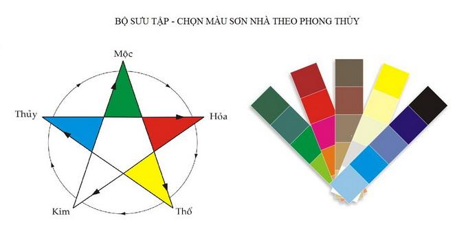 Bo_suu_tap_mau_son_phong_thuy
